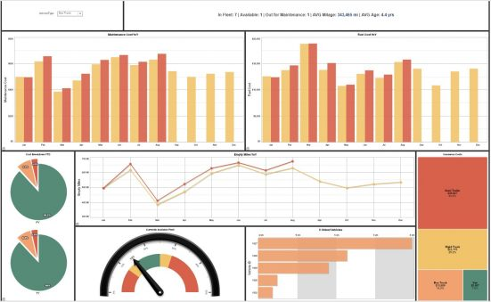 Transportation Logistics Dashboard Fleet Management