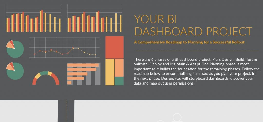 BI Dashboard Project Infographic